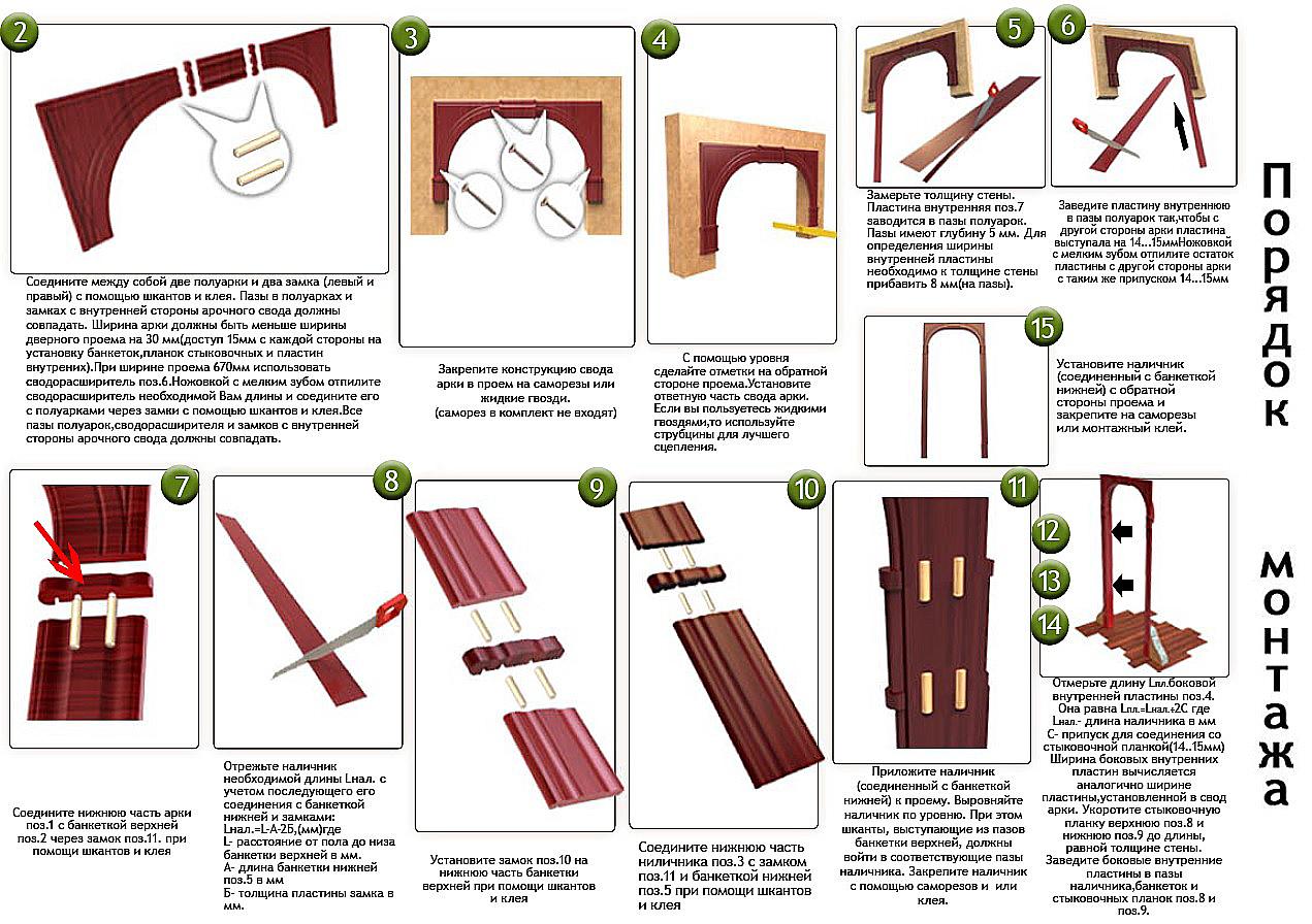 Порядок установки арки новый стиль